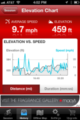 roadbike elevation chart