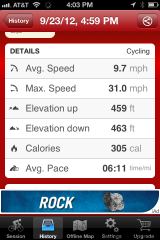 roadbike summary