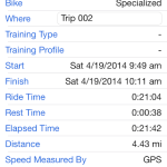 bikeBrain 150x150 Biking Applications Review   Part 2